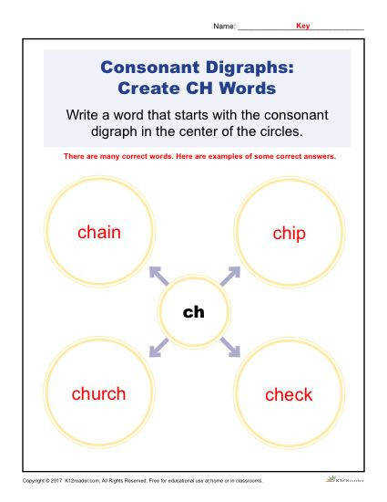Consonant Digraphs Worksheet Activity Create CH Words