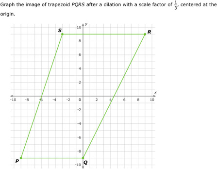 Dilations Worksheet 8th Grade Ixl Dilations Scale Factor And Classification 8th Grade Math