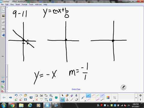 Notes 9 13 17 Direct Variation Worksheet Video 7