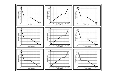 Introduction to Distance Time Graphs by ptarmigan Teaching Resources Tes