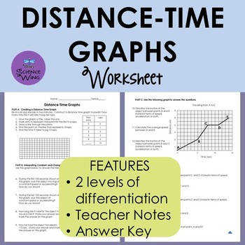 Distance Time Graph Worksheet Differentiated