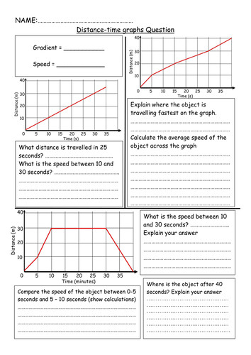 GCSE Physics P2 Distance time graphs d t graphs by Nteach Teaching Resources Tes
