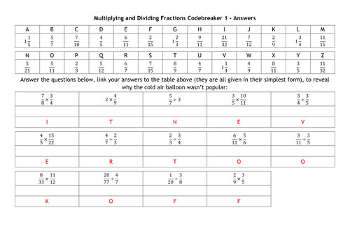 Multiplying and Dividing Fractions Codebreakers by alutwyche Teaching Resources Tes