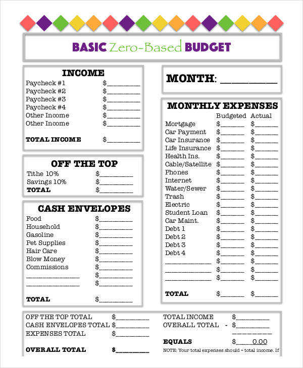 basic bud worksheets