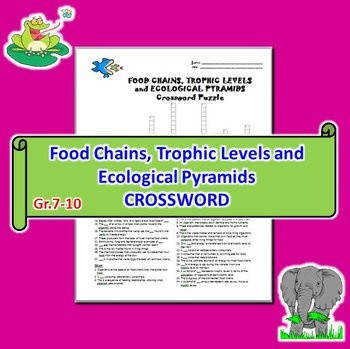 This 28 question CROSSWORD with ANSWER KEY is about FOOD CHAINS TROPHIC LEVELS AND ECOLOGICAL