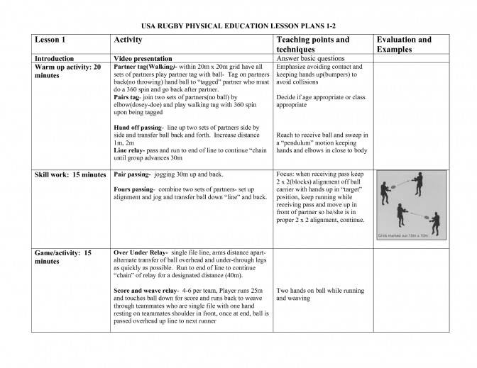 Physical Education Worksheets For High School Free Lesson Plan Format 3 Physical Education Lesson Plans For