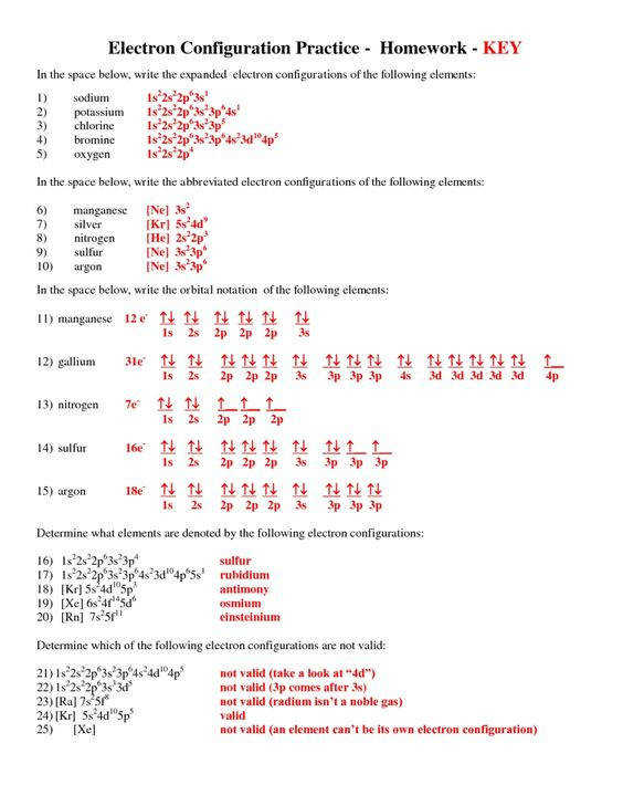 Electron Con Uration Practice Worksheet Homeschooldressage. Exercise Electron Con Urations Worksheet. Worksheet. Fun Electron Configuration Worksheet At Mspartners.co