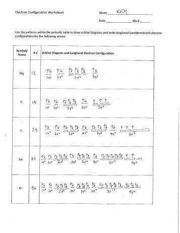 Worksheets Writing Electron Configuration Worksheet chemistry 1020 electron configurations worksheet write the full configuration name