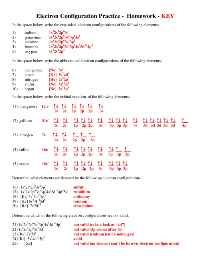 Atomic structure worksheet answers chemfiesta