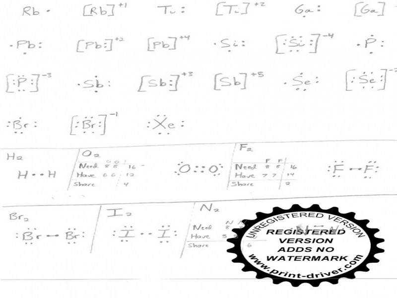 electron dot diagram worksheet