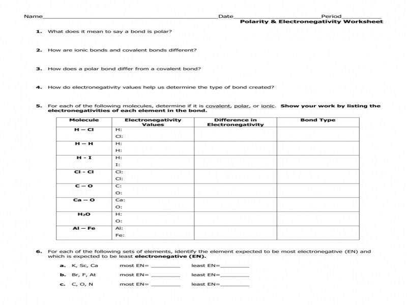 Bond Polarity Worksheet