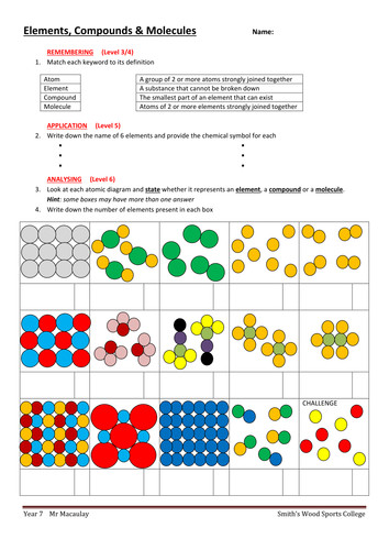 Elements pounds and Molecules by AIMacaulay Teaching Resources Tes