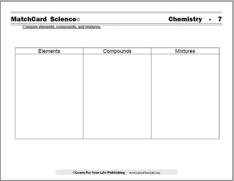 Elements pound and Mixtures MatchCard Chemistry Worksheet arrow