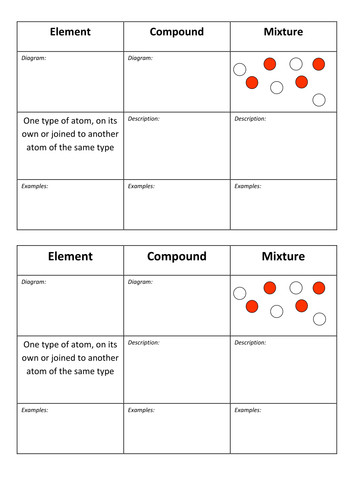 Elements pounds and Mixtures Lesson by pbrooks89 Teaching Resources Tes