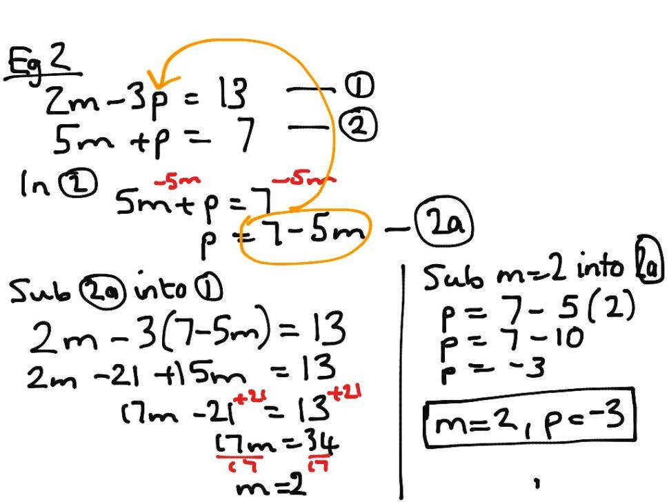 Fascinating Simultaneous Equations Substitution Method Math Algebra Worksheet Lastthumb size