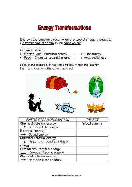 Energy Conversion Worksheets 6th Grade · Energy TransformationWorksheets