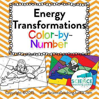 Energy Transformations Color by Number