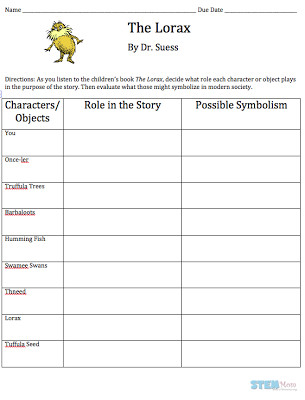 Lorax Student Worksheet Science Literacy Lesson