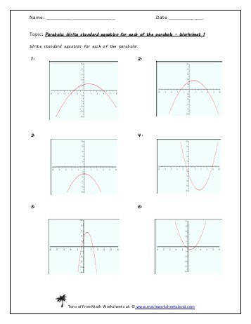 Parabola Equation Worksheet Five Pack Math Worksheets Land