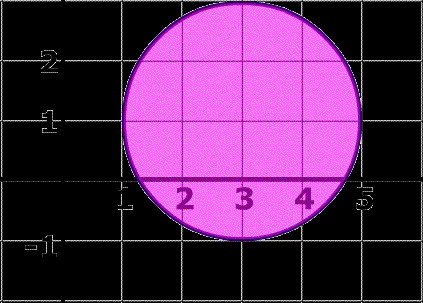 Picture of Equation of circle in standard form