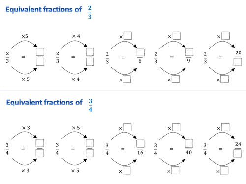 Equivalent Fractions Worksheets by kirbybill Teaching Resources Tes