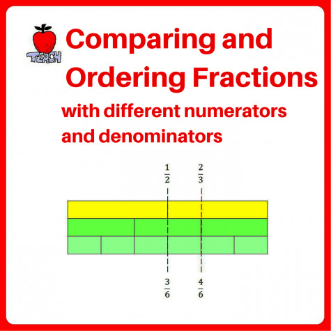 paring and Ordering using Equivalent Fractions Worksheets 3rd 4th Grade 1