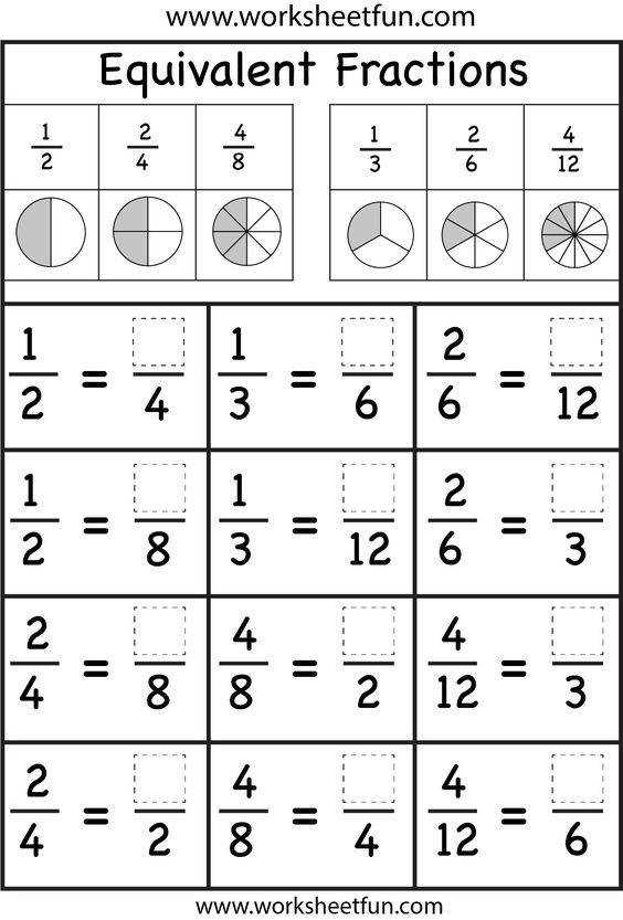 Equivalent Fractions Worksheets Fraction Equivalent Fractions Equivalent fractions are equal to each other Two fractions are equal if they represent the