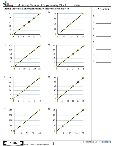 Identifying Constant of Proportionality Graphs worksheet