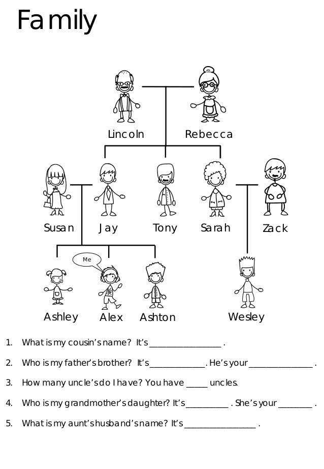 Family Make your own family tree