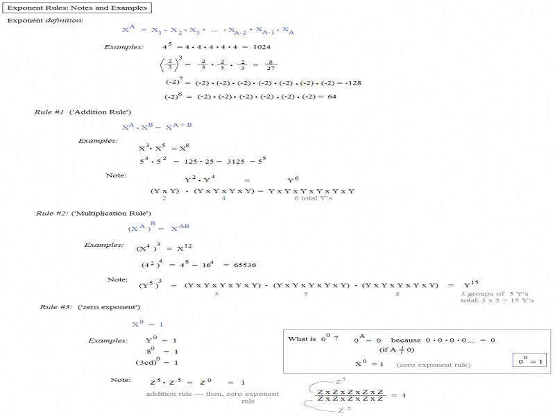 Math Plane Simplifying Negative Exponents And Variables