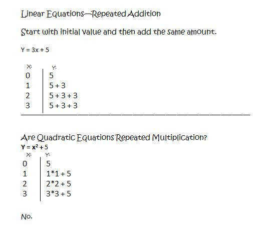 No Quadratics aren t repeated multiplication Exponential functions involve repeated multiplication as they ll see in the lesson