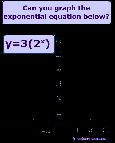 Exponential growth of y equals 3x Exponential Growth Worksheet