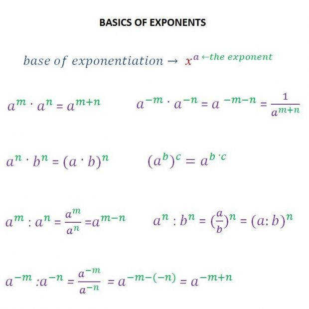 Adding and multiplying exponents photos Adding And Multiplying Exponents Admirable