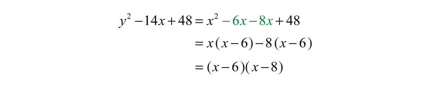 Factoring Using the AC Method