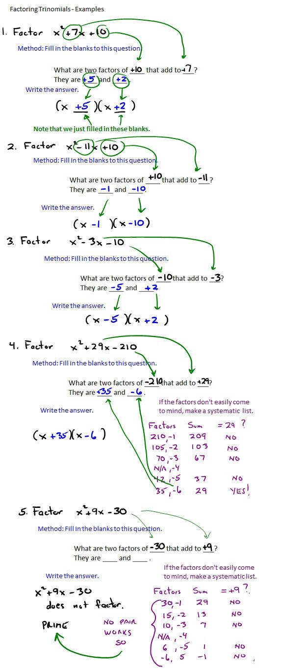 Factor Trinomials with Leading Coefficient Equal to e
