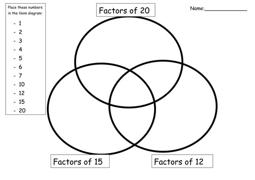 KS2 Maths Factors and Multiples Venn Diagrams by daniquinn Teaching Resources Tes