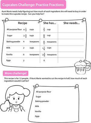 Baking with Fractions Download Worksheet More info In this 5th grade