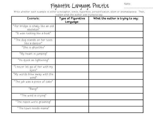 Figurative Language Acitivity Done Fancy Free in Fourth