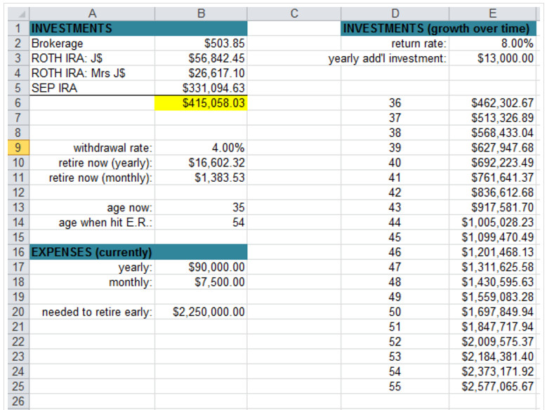 I built a spreadsheet to calculate what it would take to retire early and it was a shock Business Insider