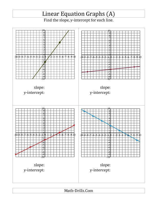 124 best Math Linear Functions images on Pinterest