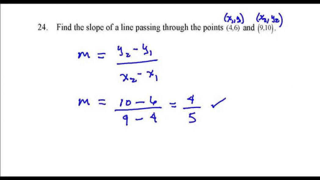Finding Slope From Two Points Worksheet Homeschooldressage
