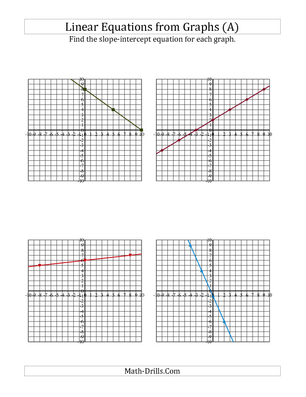 Algebra Worksheet Find a Slope Intercept Equation from a Graph All