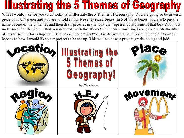 Illustrating the 5 themes of geography by J Henry Higgins Middle School via slideshare
