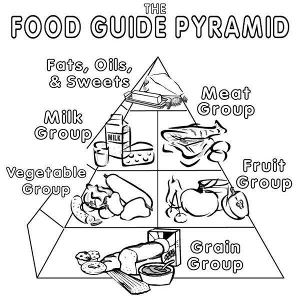 Smart Idea Food Pyramid Coloring Page Food Pyramid With Healthy And Fresh Coloring Pages food pyramid coloring page food pyramid coloring page for kids