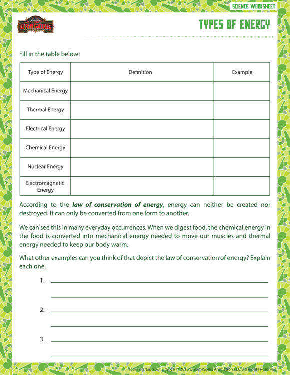 Types of Energy View – Printable Sixth Grade Science Worksheet – School of Dragons