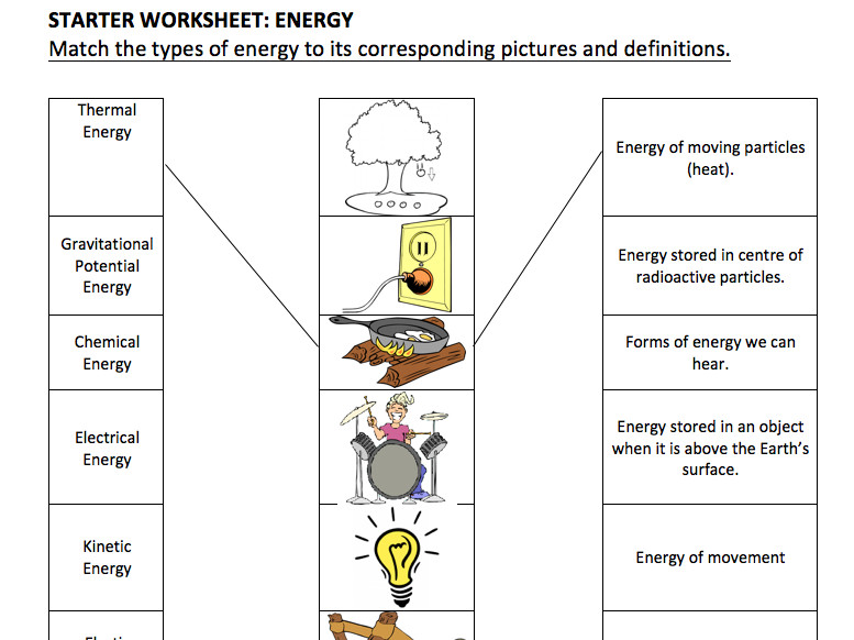 KS3 Types of Energy Starter Activity by smkso Teaching Resources Tes