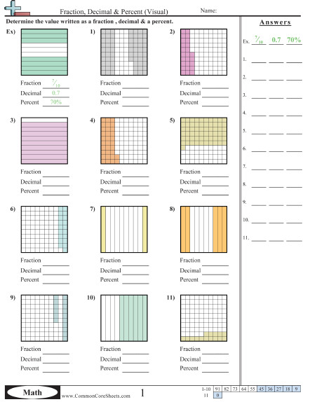 Fraction Decimal & Percent Visual worksheet