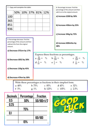 Fractions decimals and percentages worksheet by srukin Teaching Resources Tes