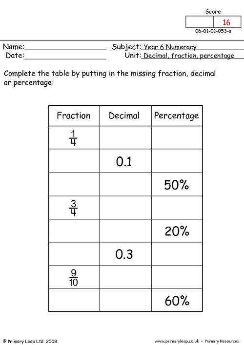 PrimaryLeap Decimal fraction and percentage Worksheet