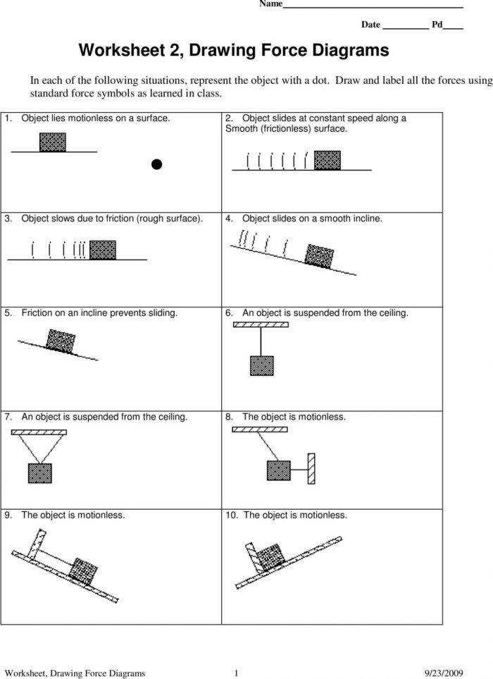 Free body diagram worksheet Worksheet frame force diagrams Medium